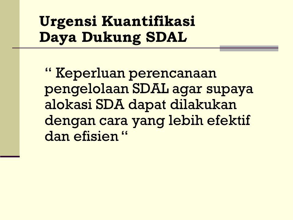 Urgensi Kuantifikasi Daya Dukung SDAL.