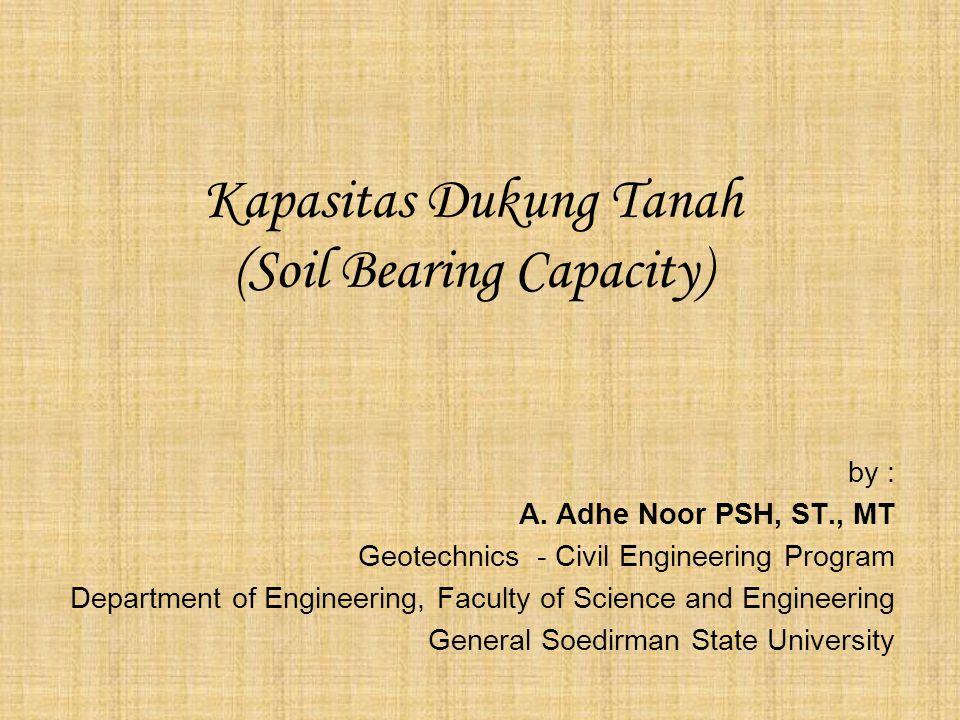 Kapasitas Dukung Tanah (Soil Bearing Capacity)