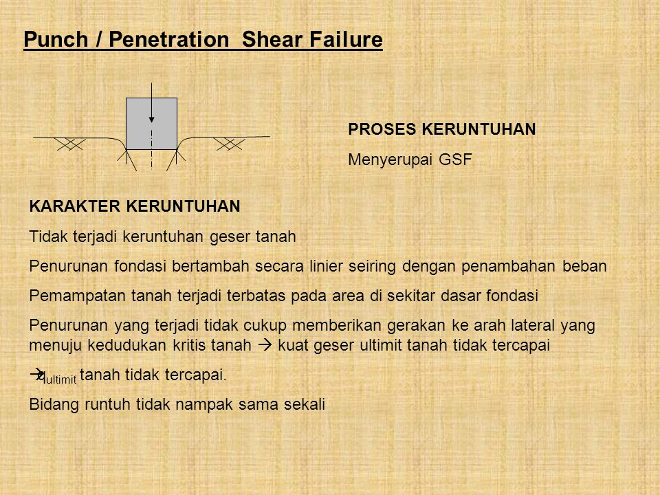 Punch / Penetration Shear Failure