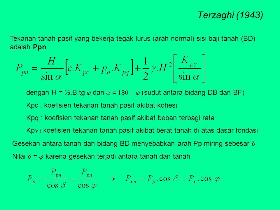Terzaghi (1943) Tekanan tanah pasif yang bekerja tegak lurus (arah normal) sisi baji tanah (BD) adalah Ppn.