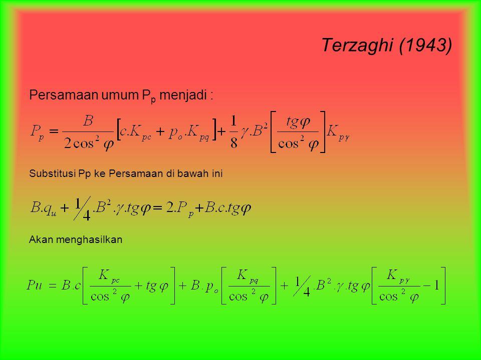 Terzaghi (1943) Persamaan umum Pp menjadi :