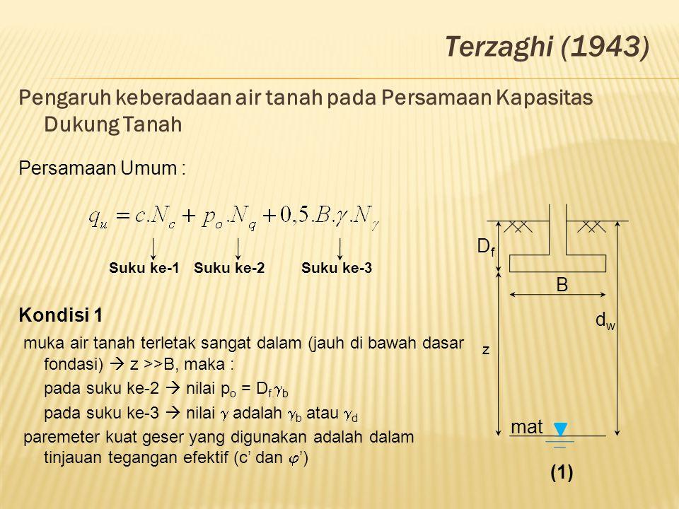 Terzaghi (1943) Pengaruh keberadaan air tanah pada Persamaan Kapasitas Dukung Tanah. Persamaan Umum :