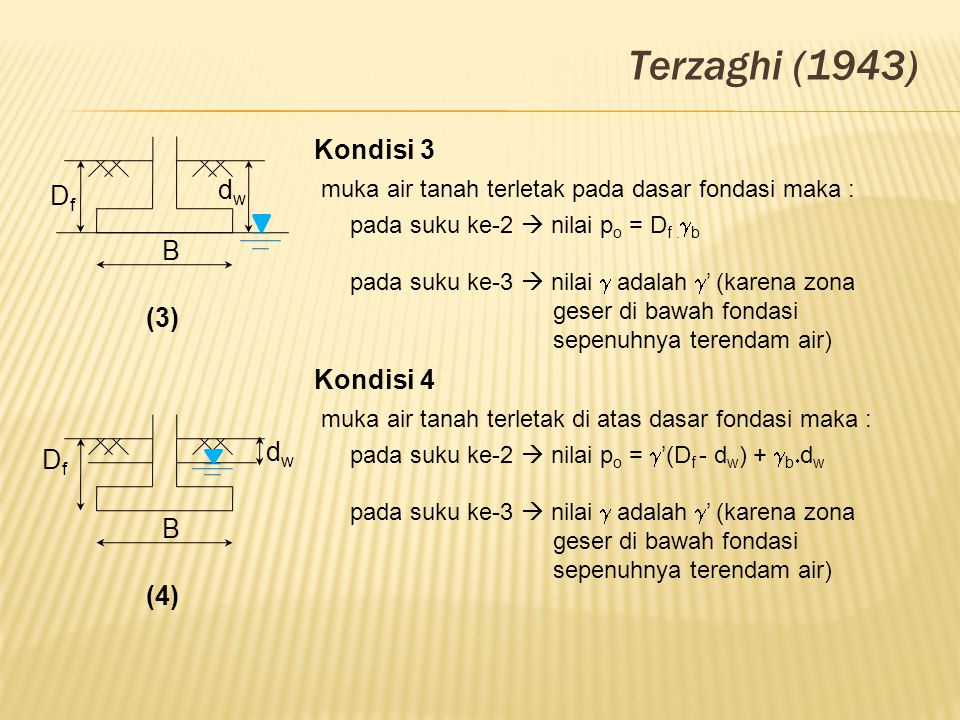 Terzaghi (1943) Kondisi 3. muka air tanah terletak pada dasar fondasi maka : pada suku ke-2  nilai po = Df .gb.