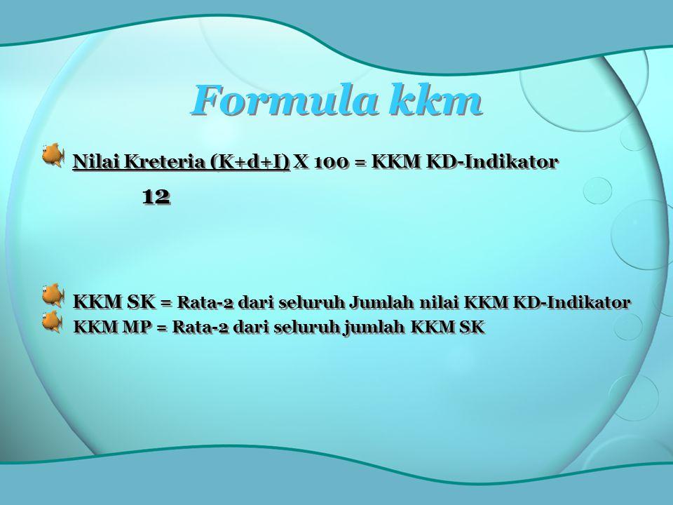 Formula kkm 12 Nilai Kreteria (K+d+I) X 100 = KKM KD-Indikator