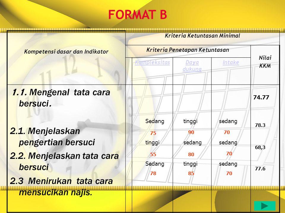 FORMAT B 1.1. Mengenal tata cara bersuci.