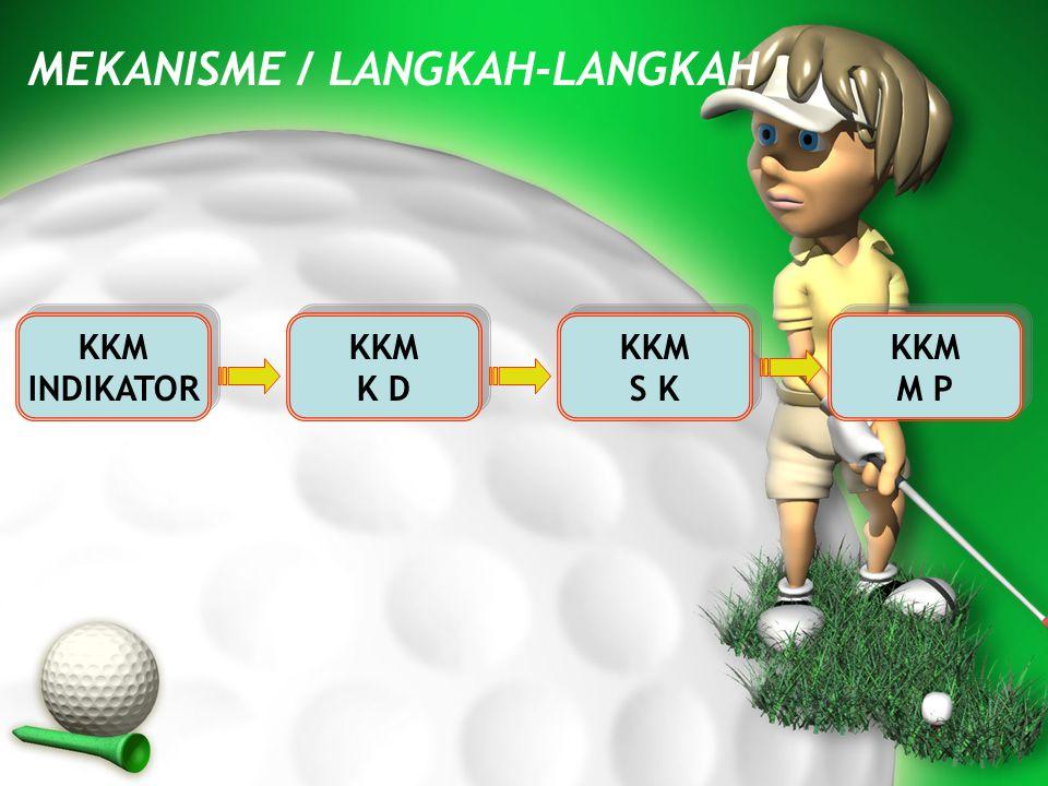 MEKANISME / LANGKAH-LANGKAH :