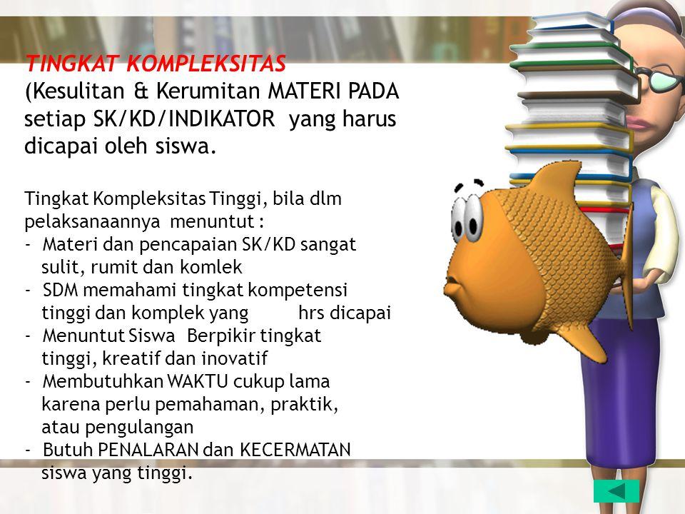 TINGKAT KOMPLEKSITAS (Kesulitan & Kerumitan MATERI PADA setiap SK/KD/INDIKATOR yang harus dicapai oleh siswa.