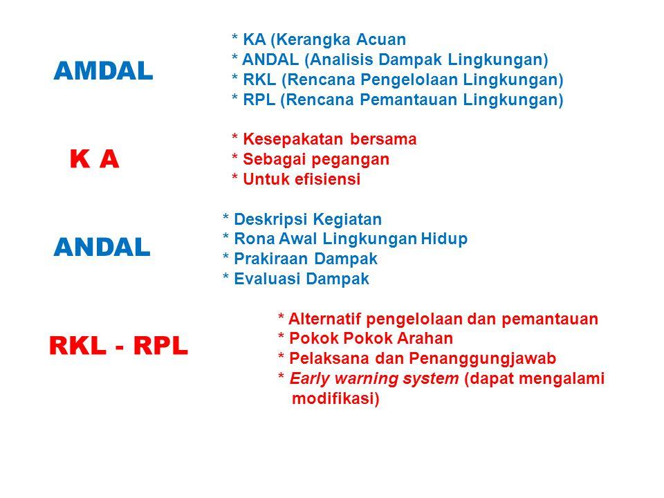 AMDAL K A ANDAL RKL - RPL * KA (Kerangka Acuan