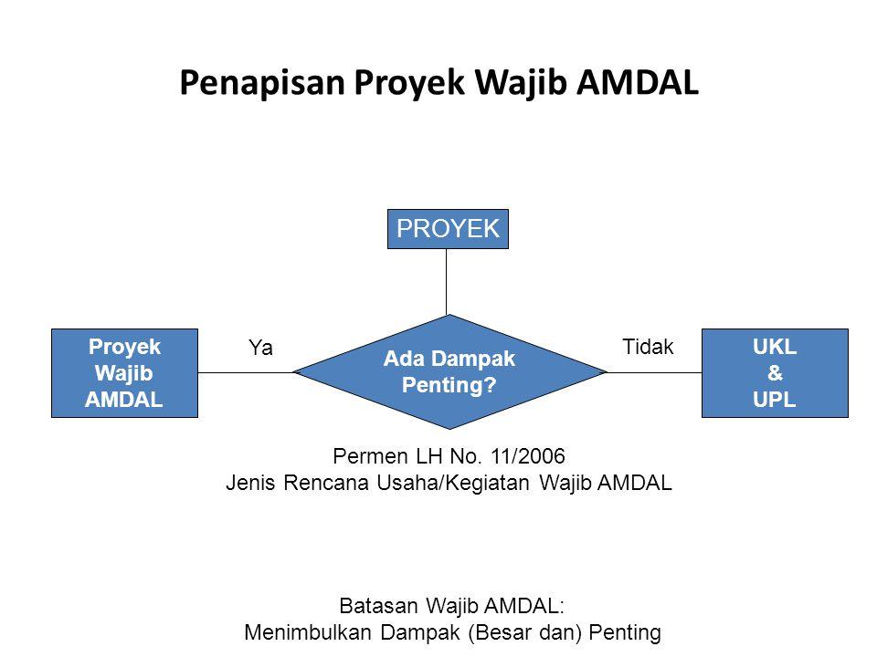 Penapisan Proyek Wajib AMDAL