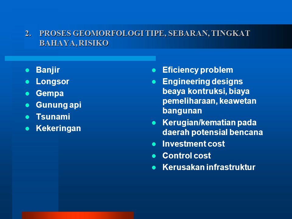 2. PROSES GEOMORFOLOGI TIPE, SEBARAN, TINGKAT BAHAYA, RISIKO