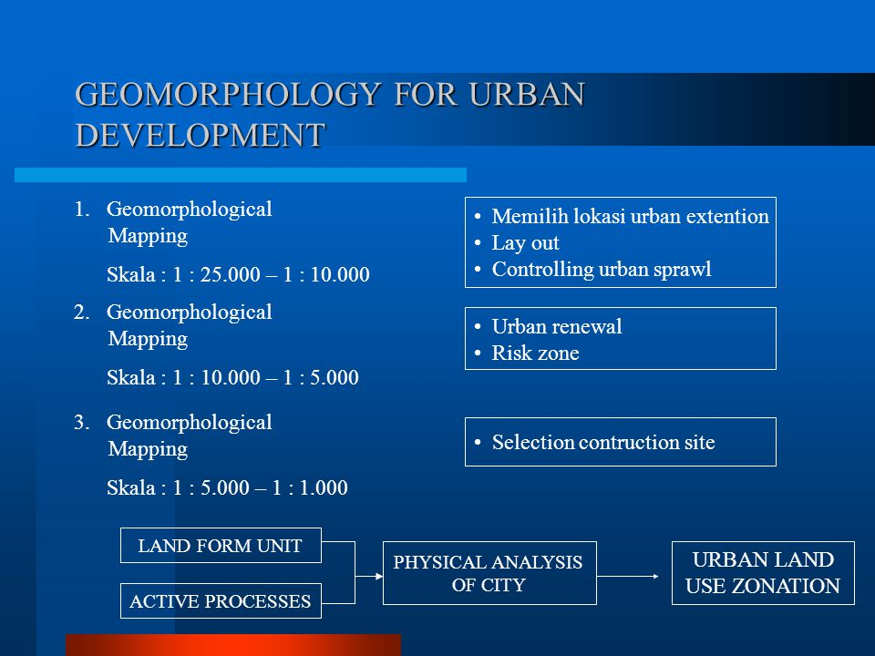 GEOMORPHOLOGY FOR URBAN DEVELOPMENT