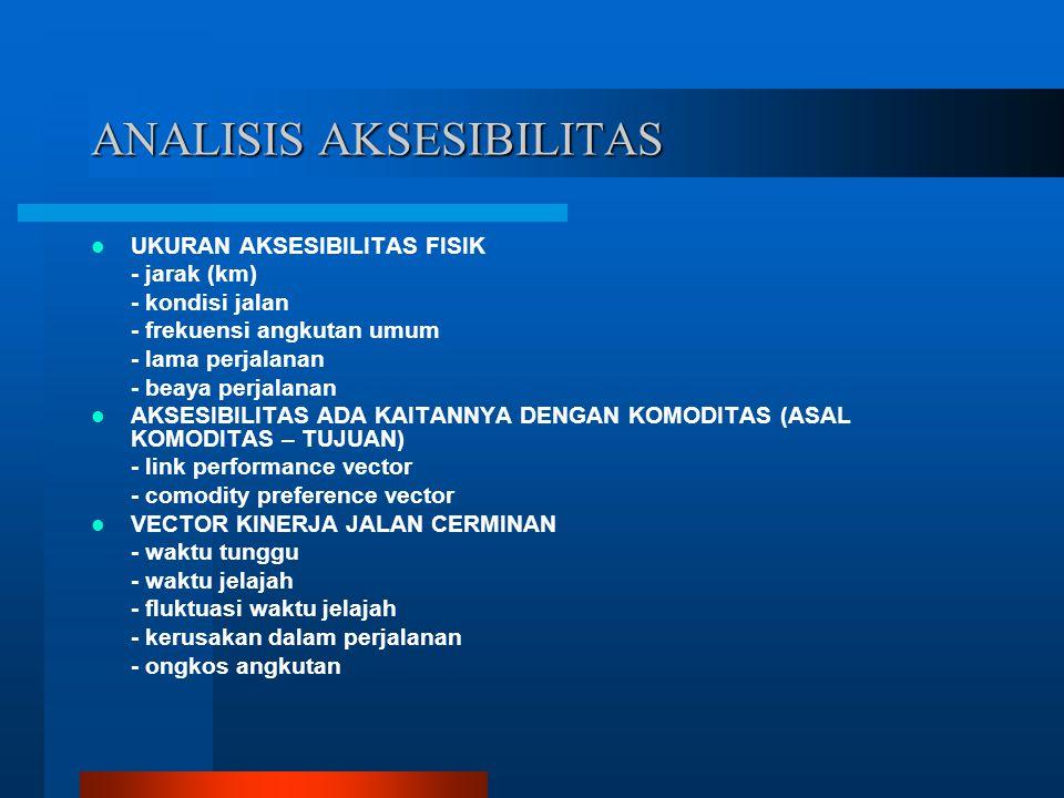 ANALISIS AKSESIBILITAS