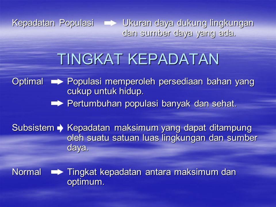 Kepadatan Populasi. Ukuran daya dukung lingkungan