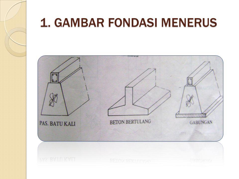 1. GAMBAR FONDASI MENERUS