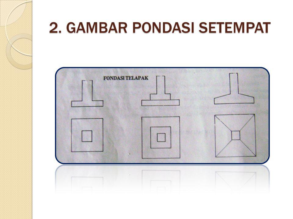 2. GAMBAR PONDASI SETEMPAT
