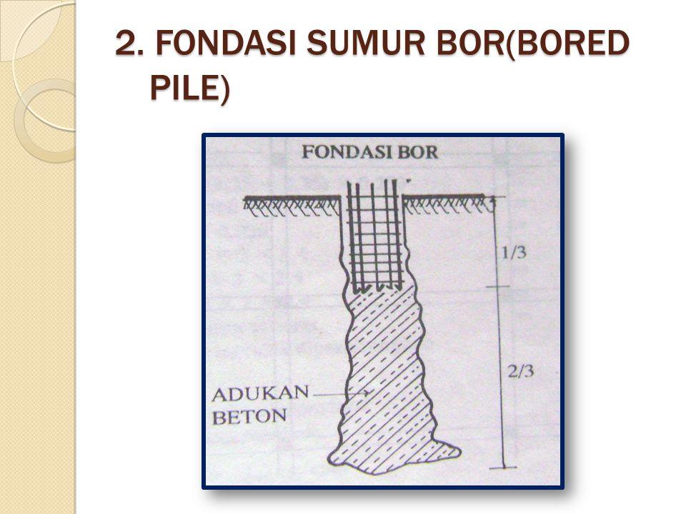 2. FONDASI SUMUR BOR(BORED PILE)