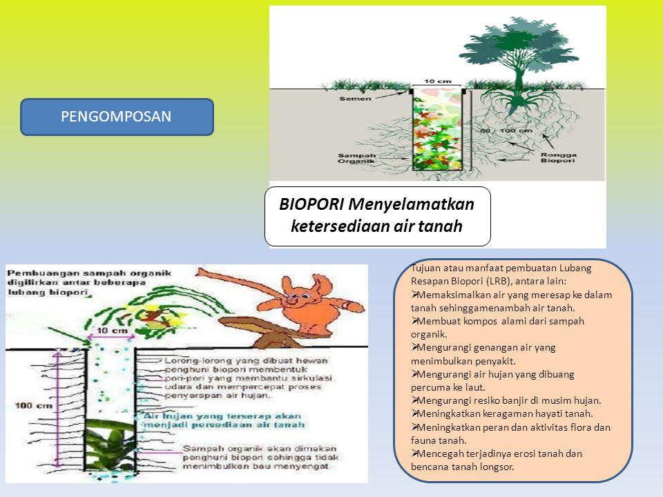 BIOPORI Menyelamatkan ketersediaan air tanah
