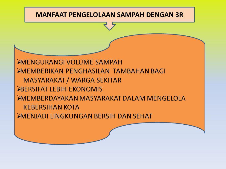 MANFAAT PENGELOLAAN SAMPAH DENGAN 3R