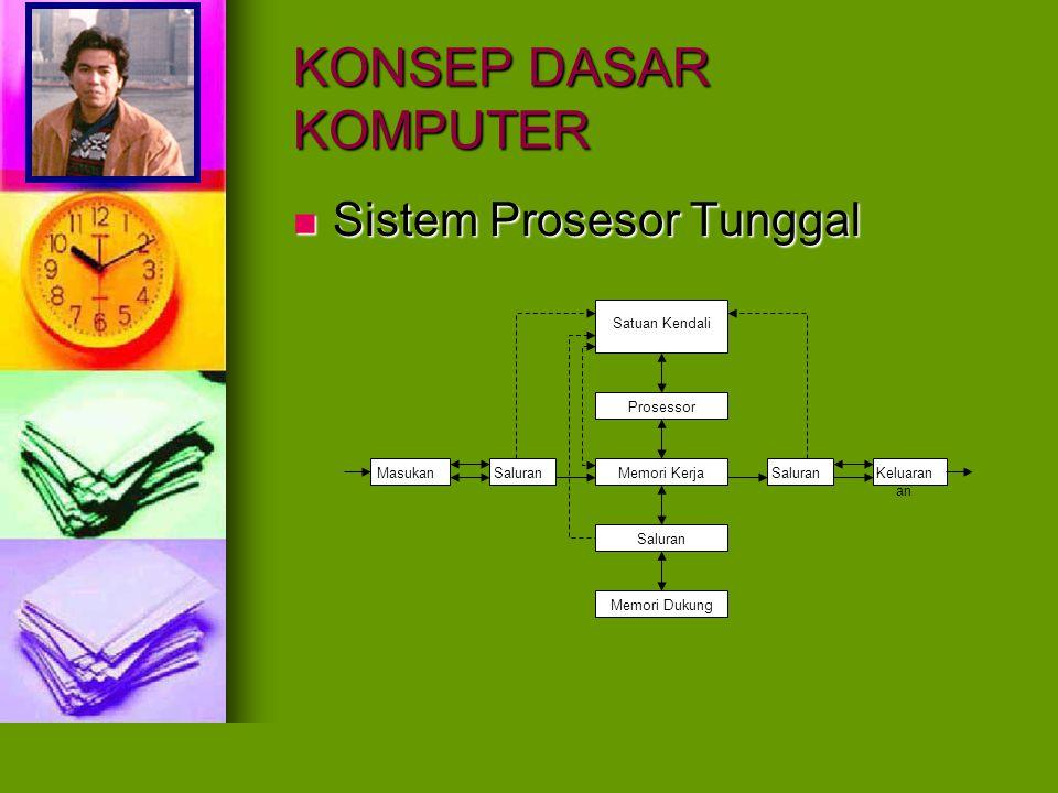 KONSEP DASAR KOMPUTER Sistem Prosesor Tunggal Satuan Kendali Prosessor