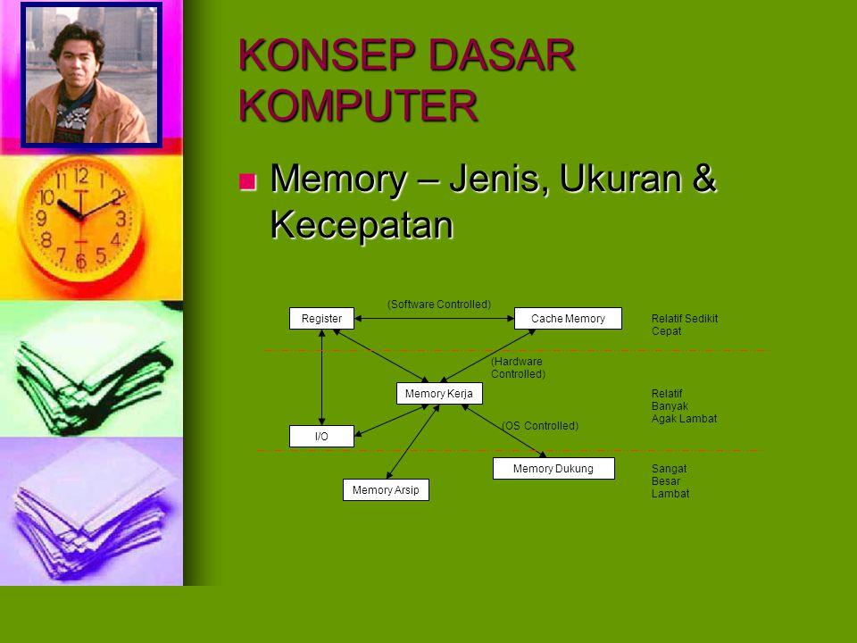 KONSEP DASAR KOMPUTER Memory – Jenis, Ukuran & Kecepatan Register