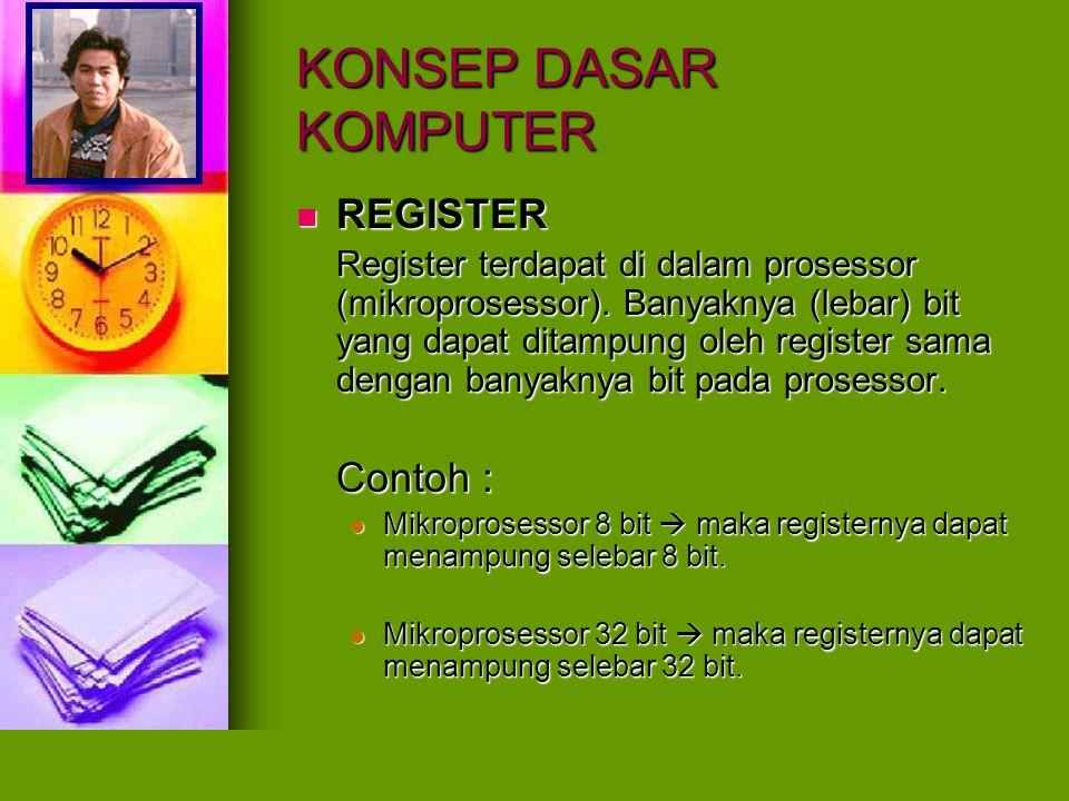 KONSEP DASAR KOMPUTER REGISTER Contoh :