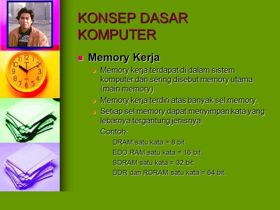 KONSEP DASAR KOMPUTER Memory Kerja