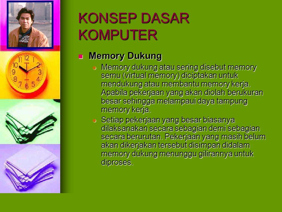 KONSEP DASAR KOMPUTER Memory Dukung