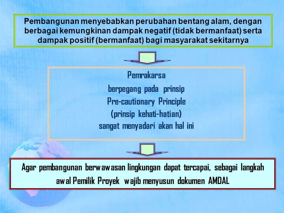 berpegang pada prinsip Pre-cautionary Principle