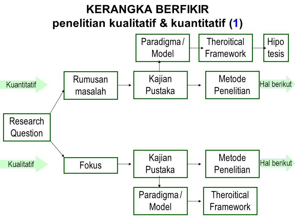 KERANGKA BERFIKIR penelitian kualitatif & kuantitatif (1)
