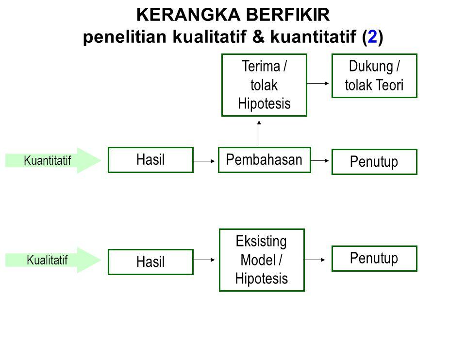 KERANGKA BERFIKIR penelitian kualitatif & kuantitatif (2)
