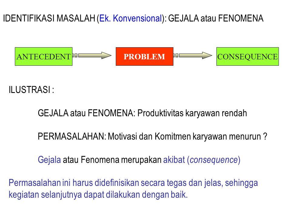 IDENTIFIKASI MASALAH (Ek. Konvensional): GEJALA atau FENOMENA