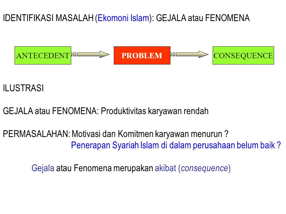 IDENTIFIKASI MASALAH (Ekomoni Islam): GEJALA atau FENOMENA