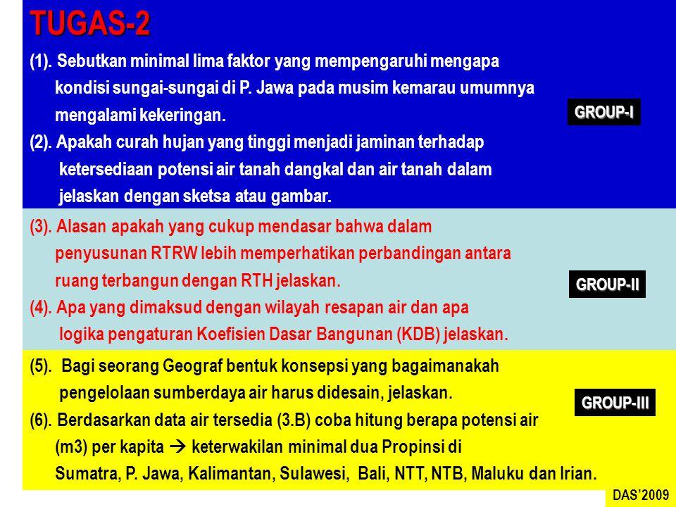 TUGAS-2 (1). Sebutkan minimal lima faktor yang mempengaruhi mengapa