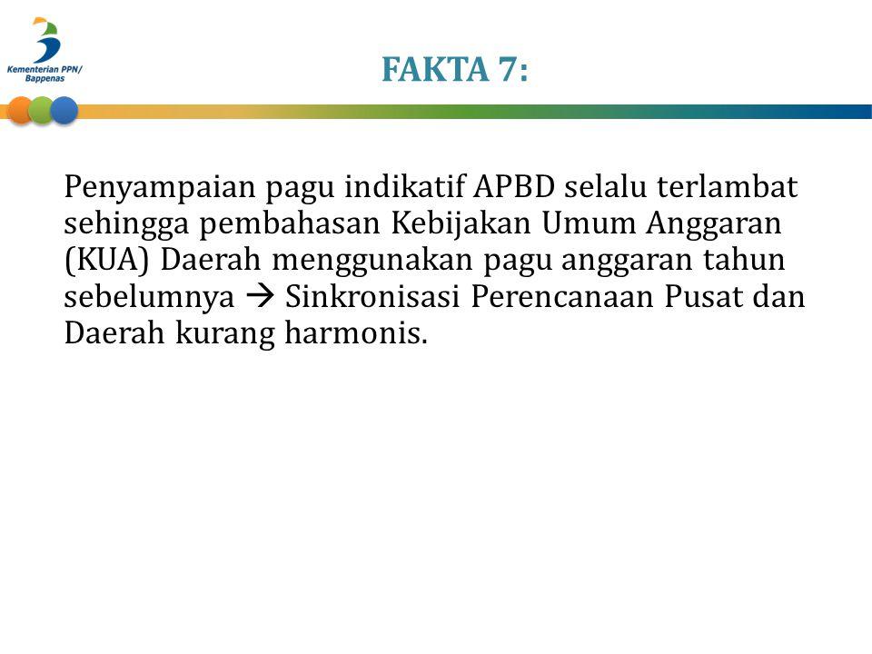 FAKTA 7: