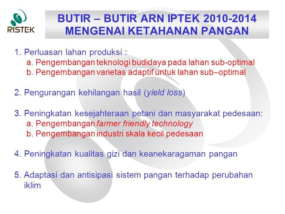 BUTIR – BUTIR ARN IPTEK 2010-2014 MENGENAI KETAHANAN PANGAN