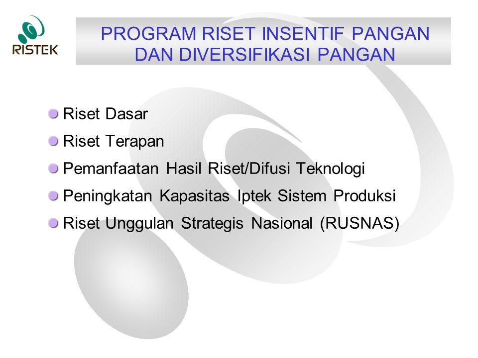 PROGRAM RISET INSENTIF PANGAN DAN DIVERSIFIKASI PANGAN