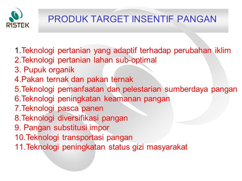 PRODUK TARGET INSENTIF PANGAN