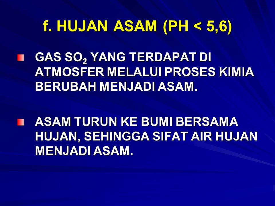 f. HUJAN ASAM (PH < 5,6) GAS SO2 YANG TERDAPAT DI ATMOSFER MELALUI PROSES KIMIA BERUBAH MENJADI ASAM.