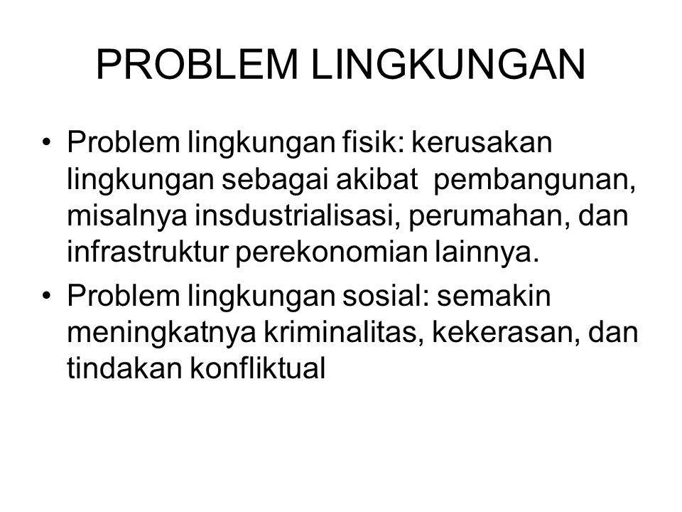 PROBLEM LINGKUNGAN