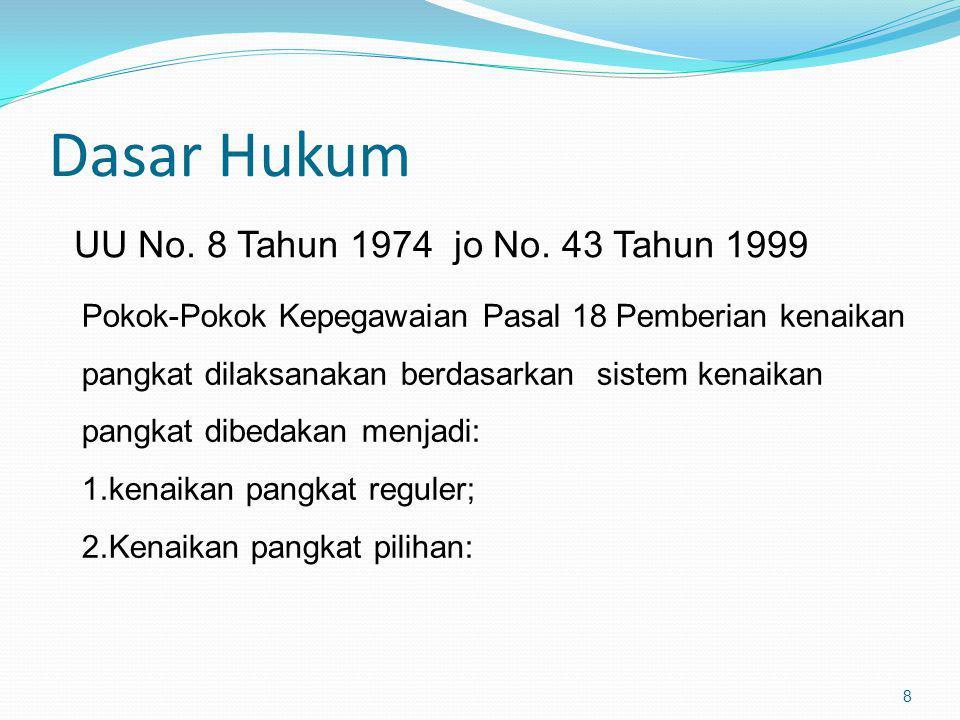 Dasar Hukum UU No. 8 Tahun 1974 jo No. 43 Tahun 1999