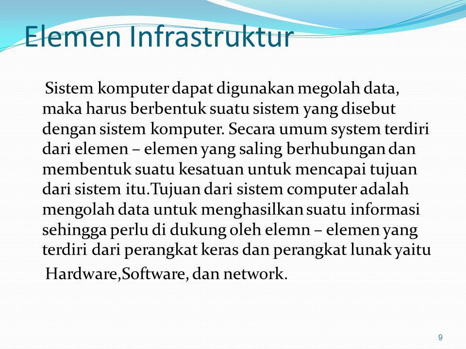 Elemen Infrastruktur