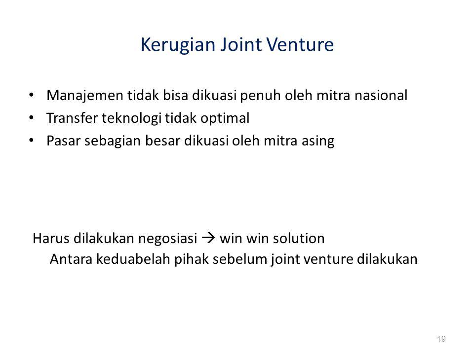 Kerugian Joint Venture