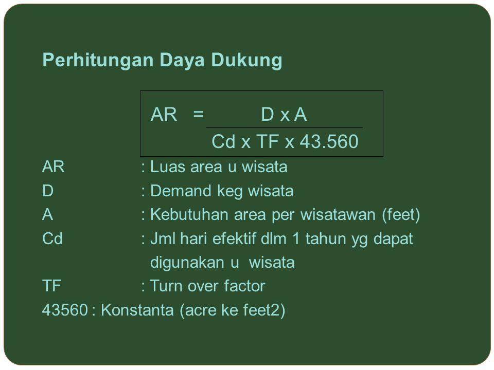 Perhitungan Daya Dukung AR = D x A Cd x TF x 43.560