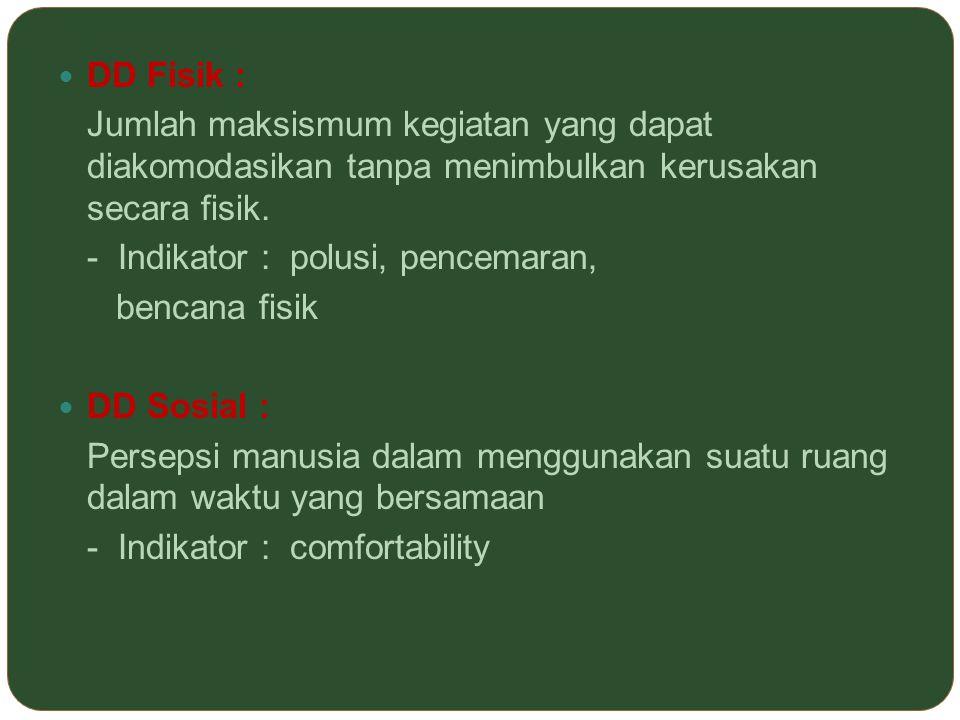 DD Fisik : Jumlah maksismum kegiatan yang dapat diakomodasikan tanpa menimbulkan kerusakan secara fisik.