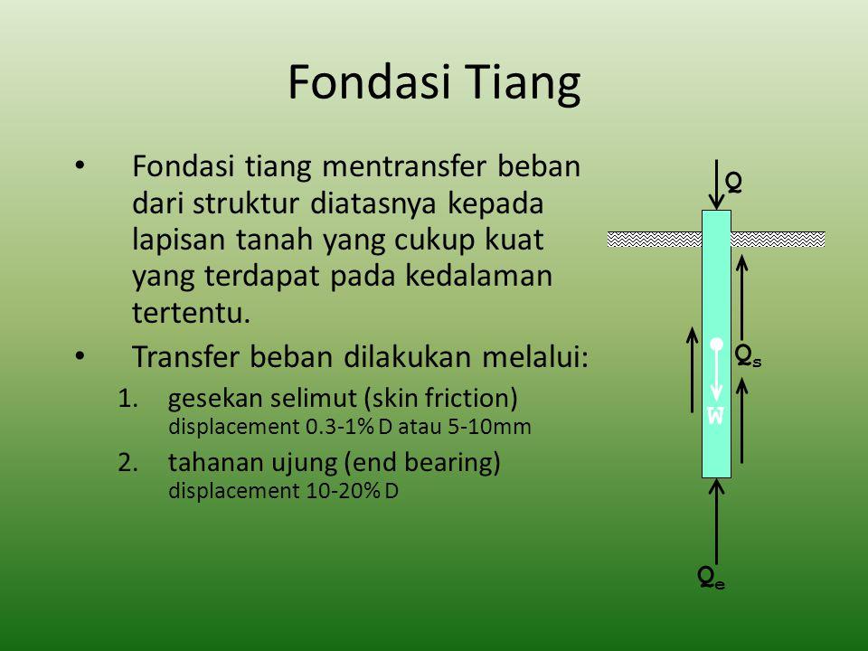 Fondasi Tiang Fondasi tiang mentransfer beban dari struktur diatasnya kepada lapisan tanah yang cukup kuat yang terdapat pada kedalaman tertentu.