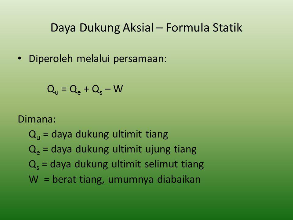 Daya Dukung Aksial – Formula Statik
