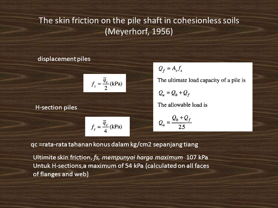 The skin friction on the pile shaft in cohesionless soils (Meyerhorf, 1956)