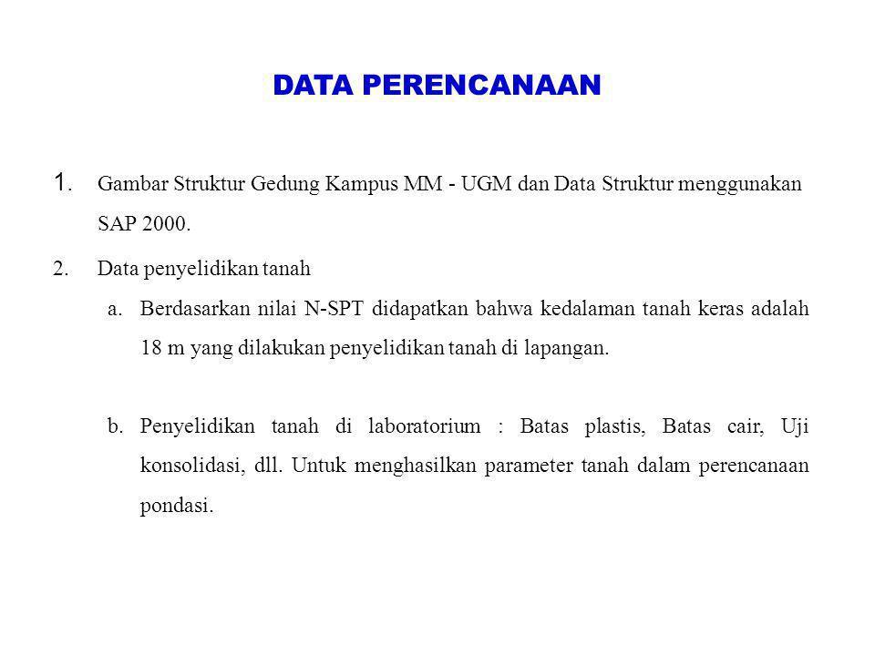 DATA PERENCANAAN 1. Gambar Struktur Gedung Kampus MM - UGM dan Data Struktur menggunakan SAP 2000. 2. Data penyelidikan tanah.