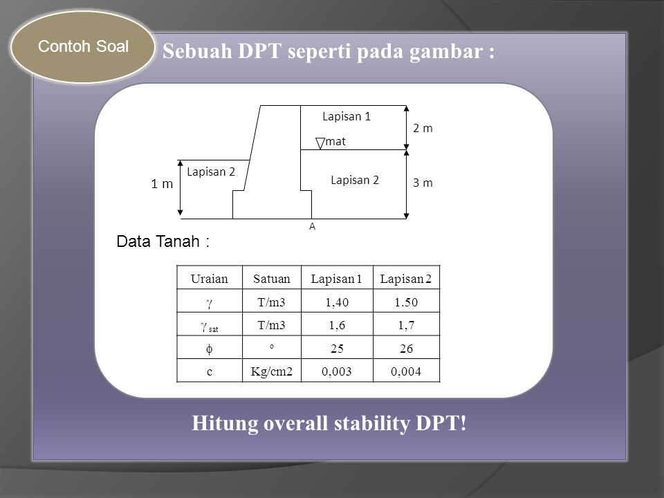 Sebuah DPT seperti pada gambar : Hitung overall stability DPT!