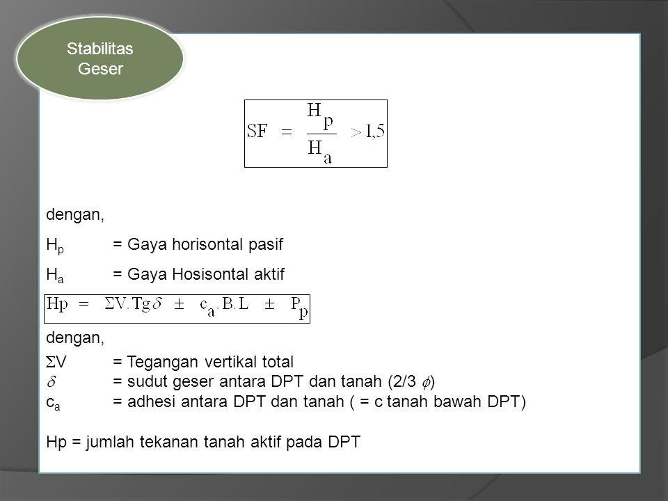 Stabilitas Geser dengan, Hp = Gaya horisontal pasif. Ha = Gaya Hosisontal aktif. SV = Tegangan vertikal total.